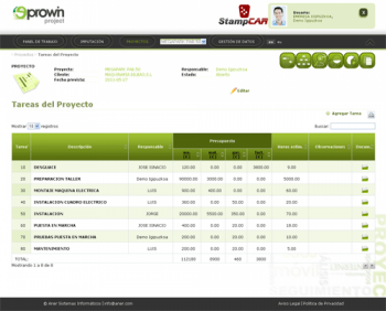 Gestion de Proyectos, eProwin Project