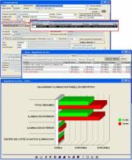 Control de obras: grado de ejecucinIn, la rentabilidad, las desviaciones respecto a lo presupuestado