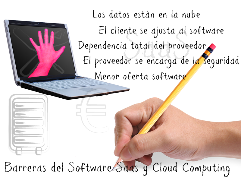 Barreras del Software Saas y Cloud Computing