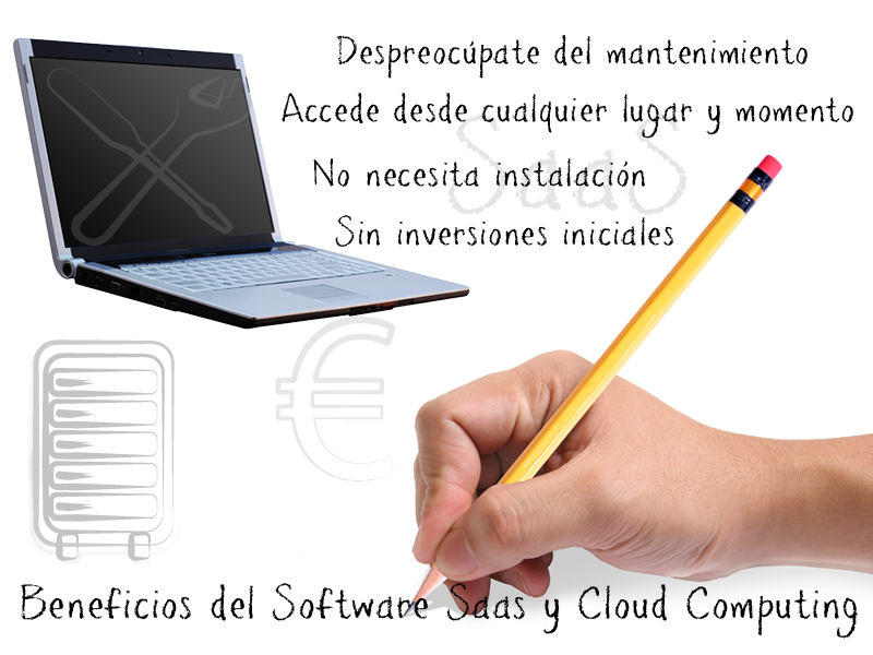 Beneficios del Software Saas y Cloud Computing